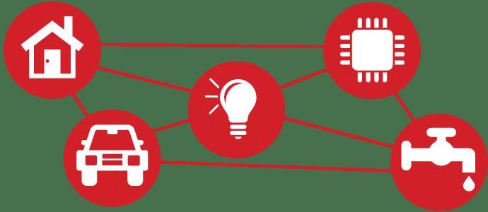 דעות על פיתוח IoT