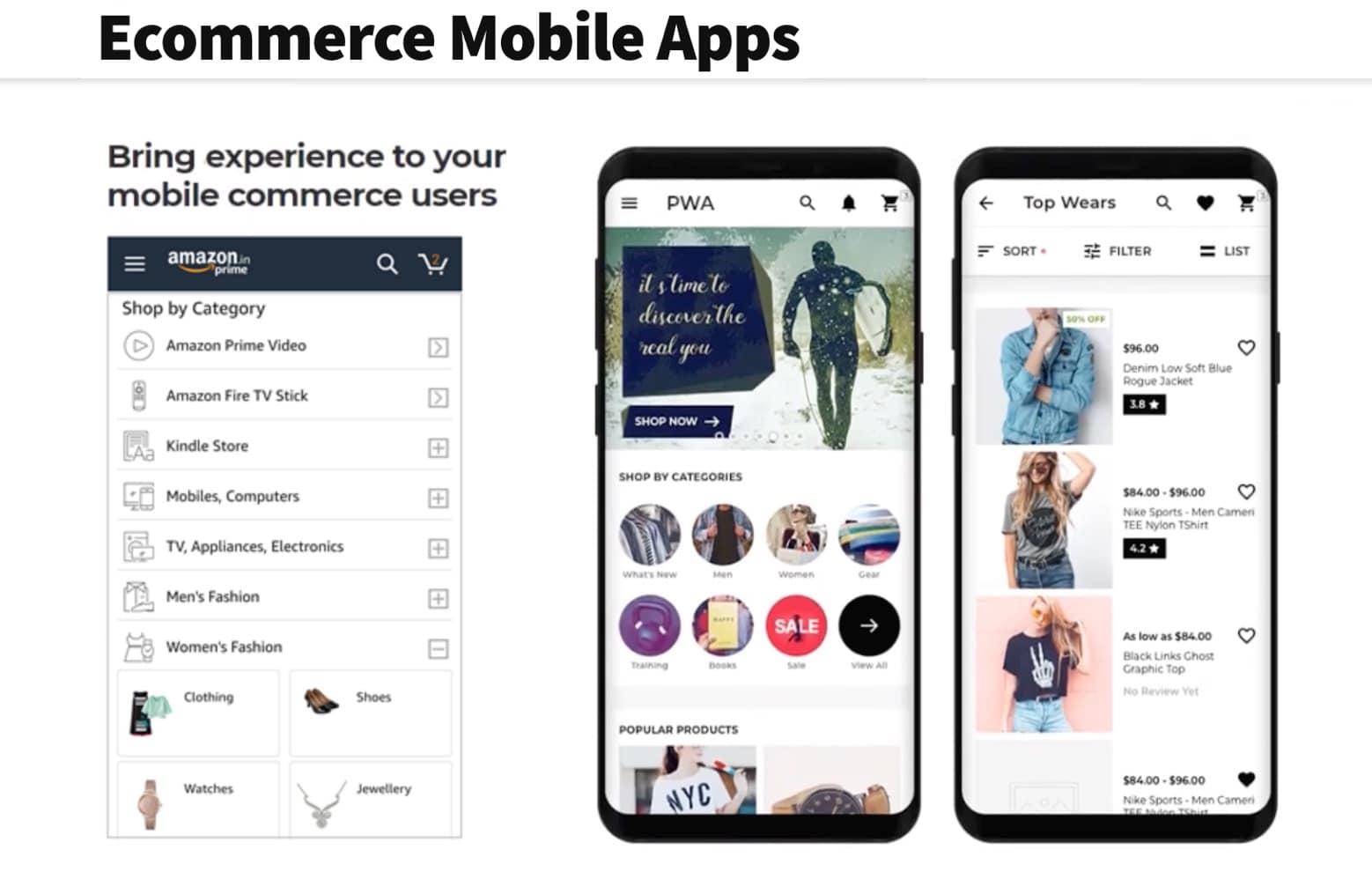 פיתוח אפליקציית חנות במהירות