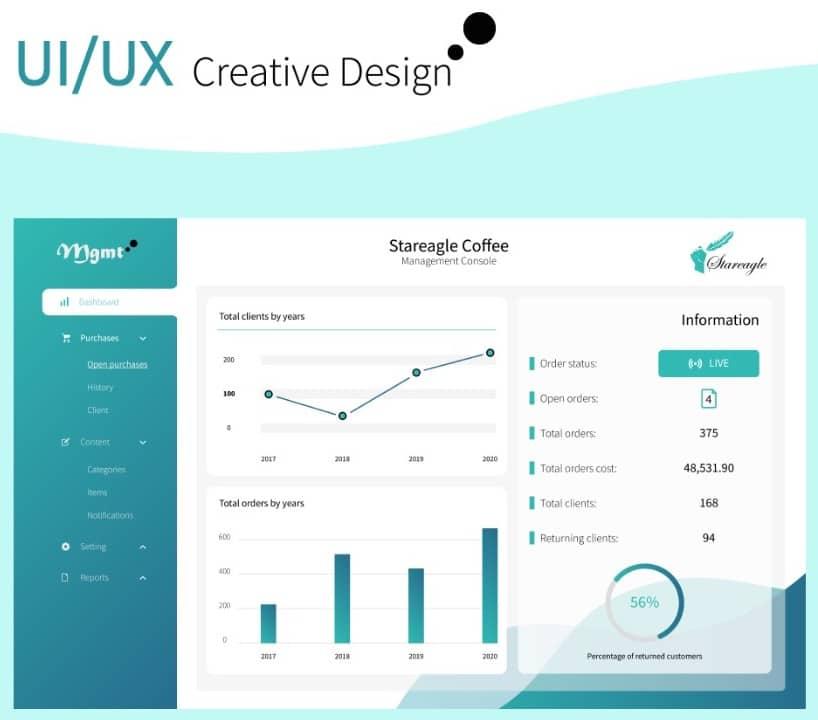 עיצוב UX UI לאפליקציות